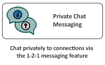 Private-Chat-Text