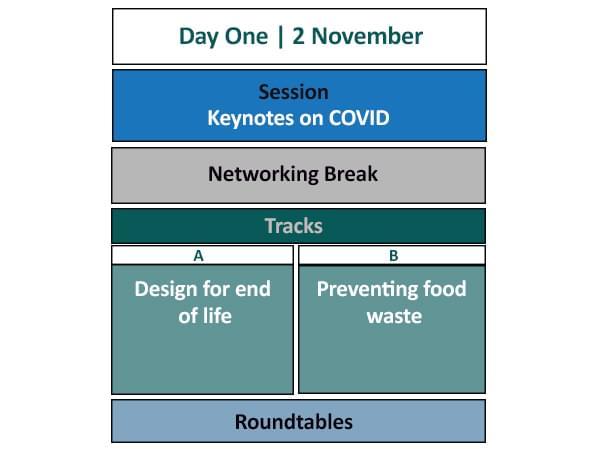 SPEU20-Day-1-Online-Programme-Website